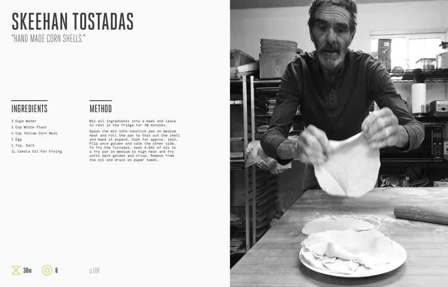 SKEEHAN_BROS_Promo_tostadas